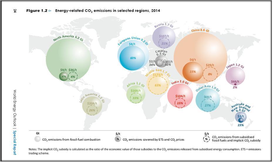 Cartograma emisiones CO2 por región